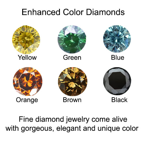 Enhanced color diamonds